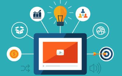 Cinco tipos de vídeos úteis para uma empresa